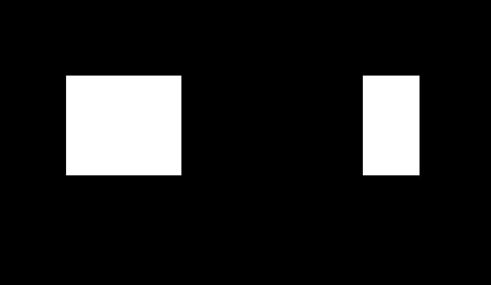 elevatedConcepts